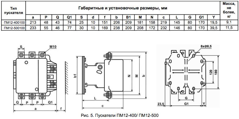 Пускатели ПМ12-400/ ПМ12-500