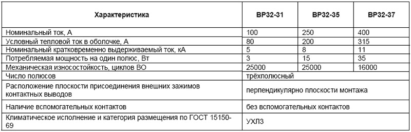 ВР32-31 В31250-32